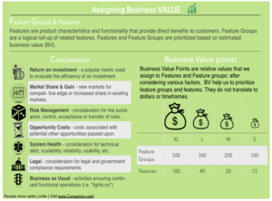 Assigning Business Value